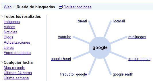 Google: Rueda de búsquedas