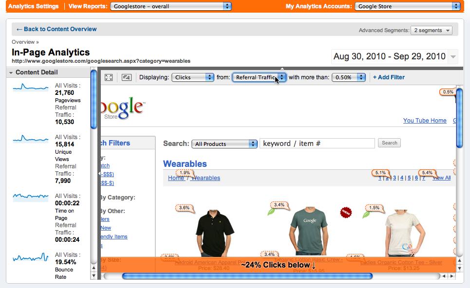 Google Analytics: Analítica de página - InPage Report