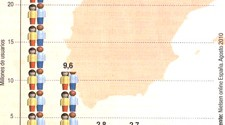 Usuarios de Buscadores en España - Agosto 2010 - Nielsen Onlie España - ComputerHoy nº 314
