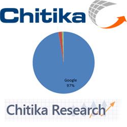 Chitika - Google controla las búsquedas en dispositivos móviles