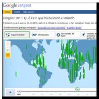 Google Zeitgeist 2010