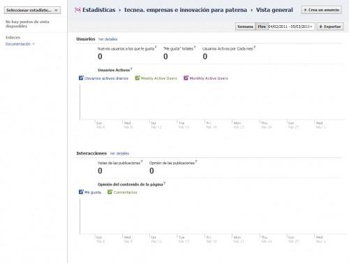 Facebook: Administración páginas ocultas - Ejemplo de estadísticas de página oculta