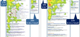 Eye Tracking Bing vs. Google: A Second Look