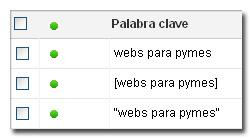 Estrategias concordancia de Google Adwords: Añadir múltiples concordancias a un mismo grupo de anuncios.
