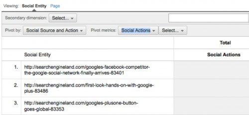 Google Analytics: Social Entity Report