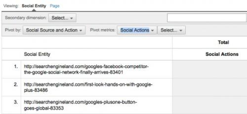 Google Analytics: Social Entity Report