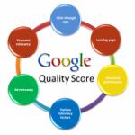 Google Quality Score