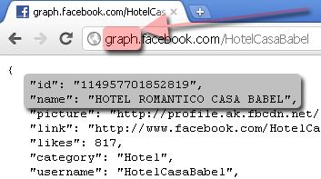 Datos GRAPH de una página de Facebook