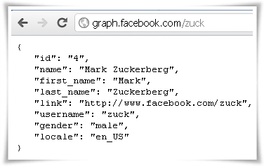 Mark Zuckerberg - Facebook ID = 4 Open Graph Data