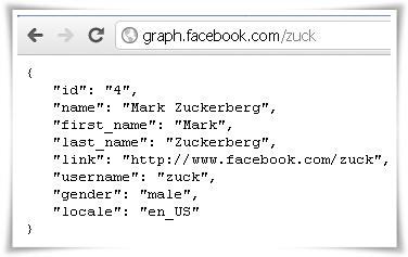 Mark Zuckerberg - Facebook ID = 4 Open Graph Data