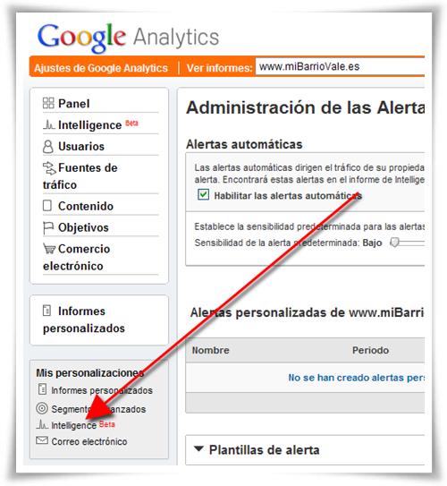 Alertas Google Analytics