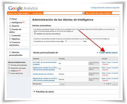 Alertas de Google Analytics 2