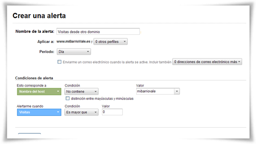 Alertas Google Analytics
