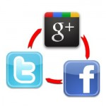 Google Plus, Twitter y Facebook