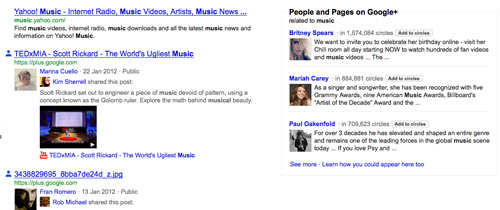 People and Pages on Google+