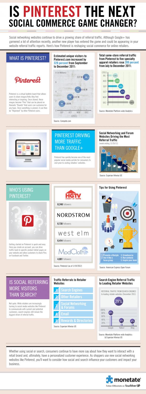 Pinterest en el Marketing Online