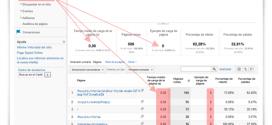 Velocidad del Sitio en Google Analytics