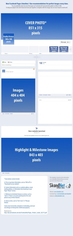 Formatos imágenes de Facebook Timeline