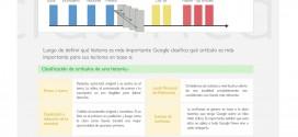 Google News [Infografia]