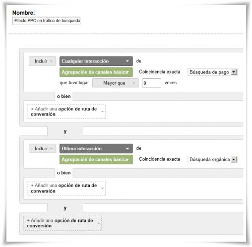 Segmento 2: Efecto PPC en tráfico de búsqueda orgánico