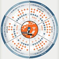 Datos que tienen las redes sociales de nosotros: ¿Privacidad?