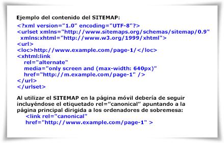 """Sitemaps con URLs para móviles (webs que no son """"responsive web design"""")"""