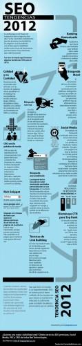 SEO TENDENCIAS 2012 (Infografía)