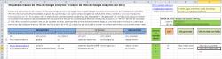 Etiquetado masivo de URLs con Excel y acortado automático con bit.ly