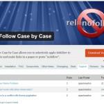 Recibir peticiones de soporte de nuestros plugins de WordPress