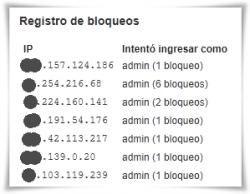 Limit Login Attempts - Usuario probado para acceder