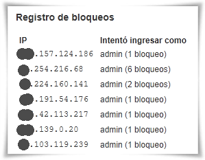 Limit Login Attempts - Usuario probado para acceder