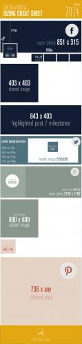 Tamaños imágenes redes sociales (enero 2014)