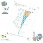 Factores de ranking SEO 2014 de SearchMetrics