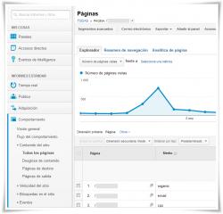 Google Analytics: Datos por landing page