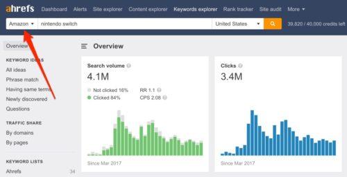 Vista previa de los datos de Amazon en el Explorador de Palabras Clave de Ahrefs