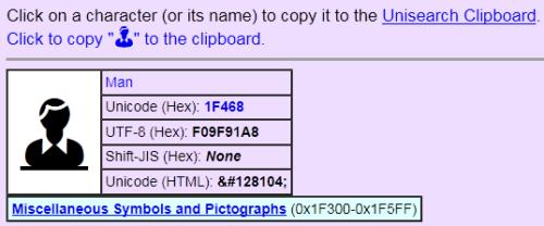 Código Emoji Unicode Décimal HTML Entity