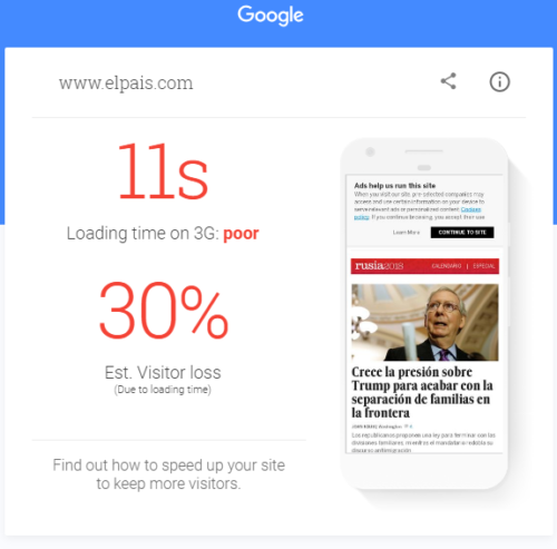 Google TestMySite: El País