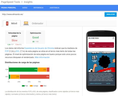 Google PageSpeed Tools para elmundo.es: Velocidad de la página, Optimización y Distribuciones de carga de las páginas