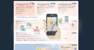 Porcentaje de clicks por resultado de búsqueda (SEO LOCAL)